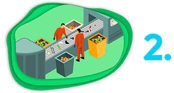 Hành trình của rác thải và xử lý rác thải