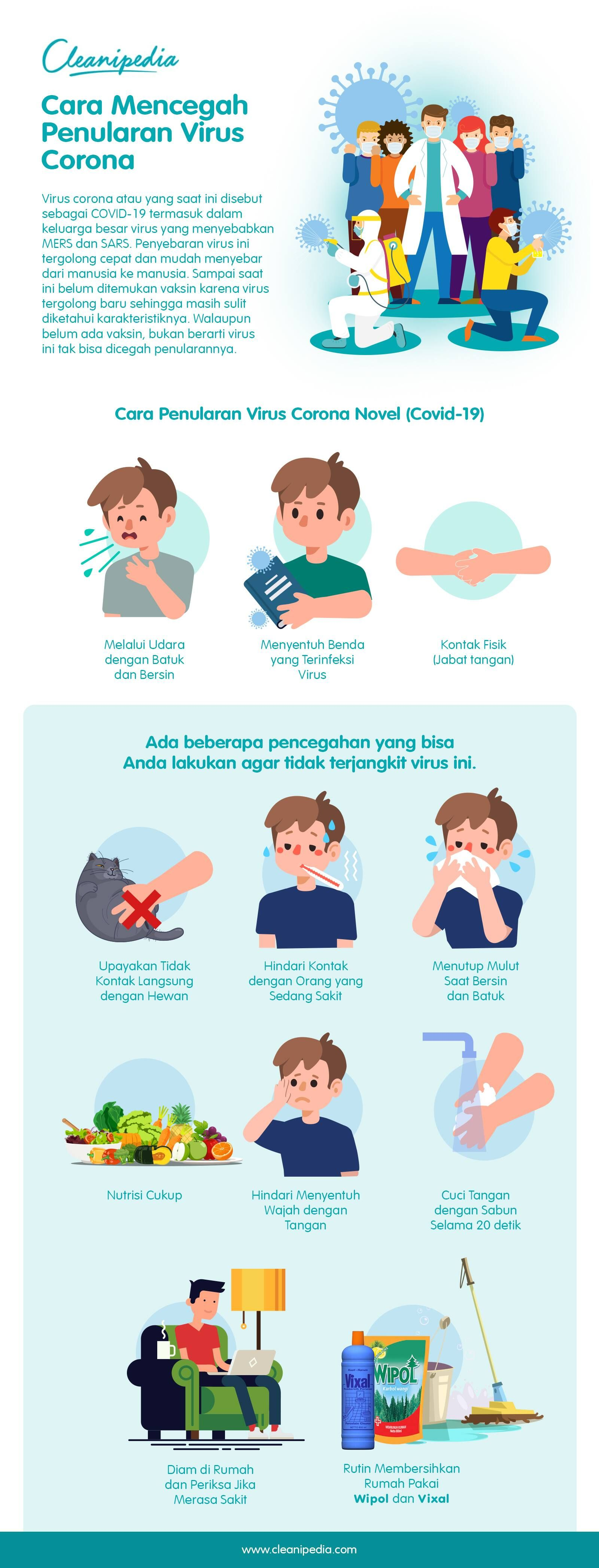 Infografik: Cara Mencegah Penularan Virus Corona