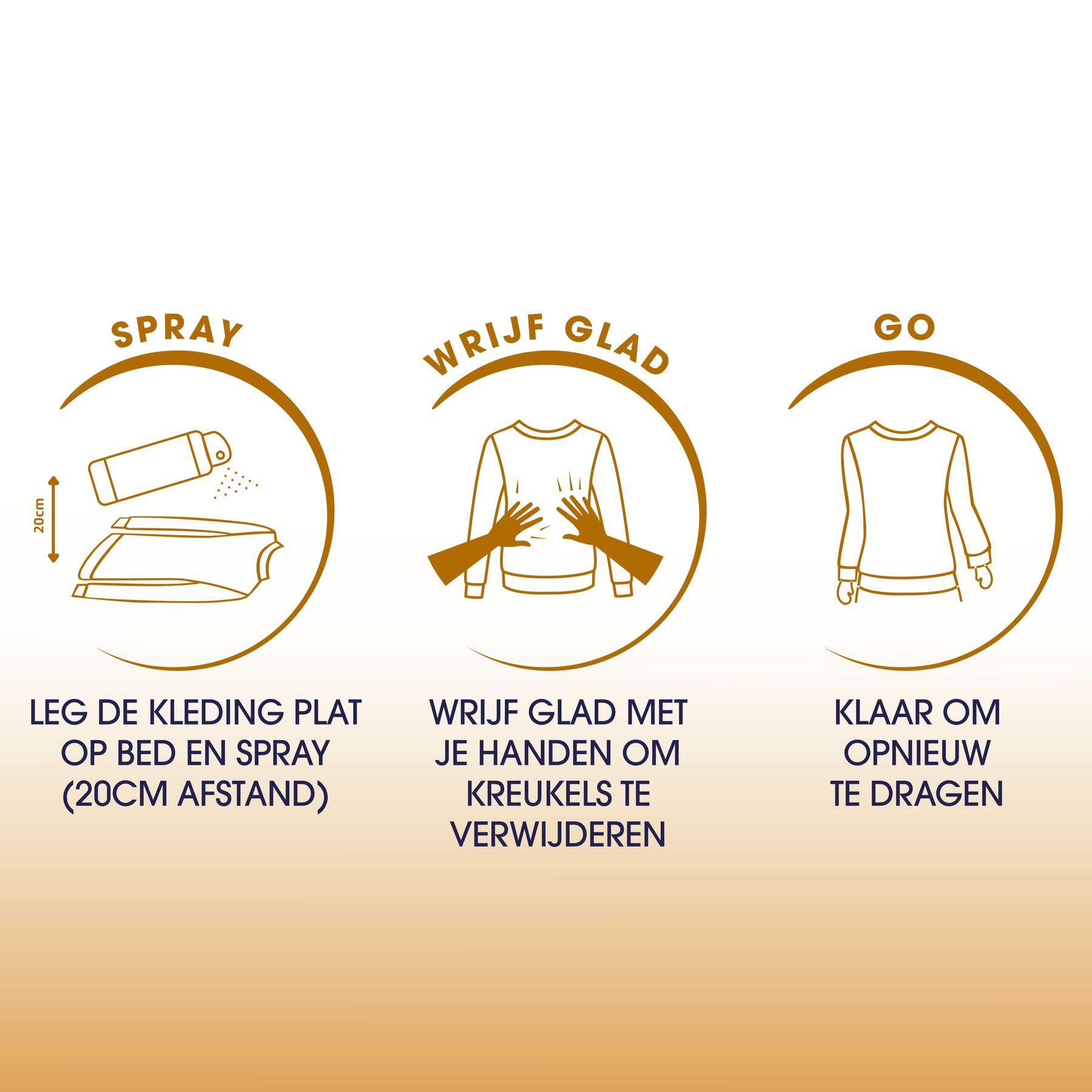 Robijn Dry Wash Spray Original NL SI 04