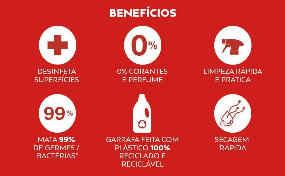 6 Benefícios de CIF Higienizador + Álcool