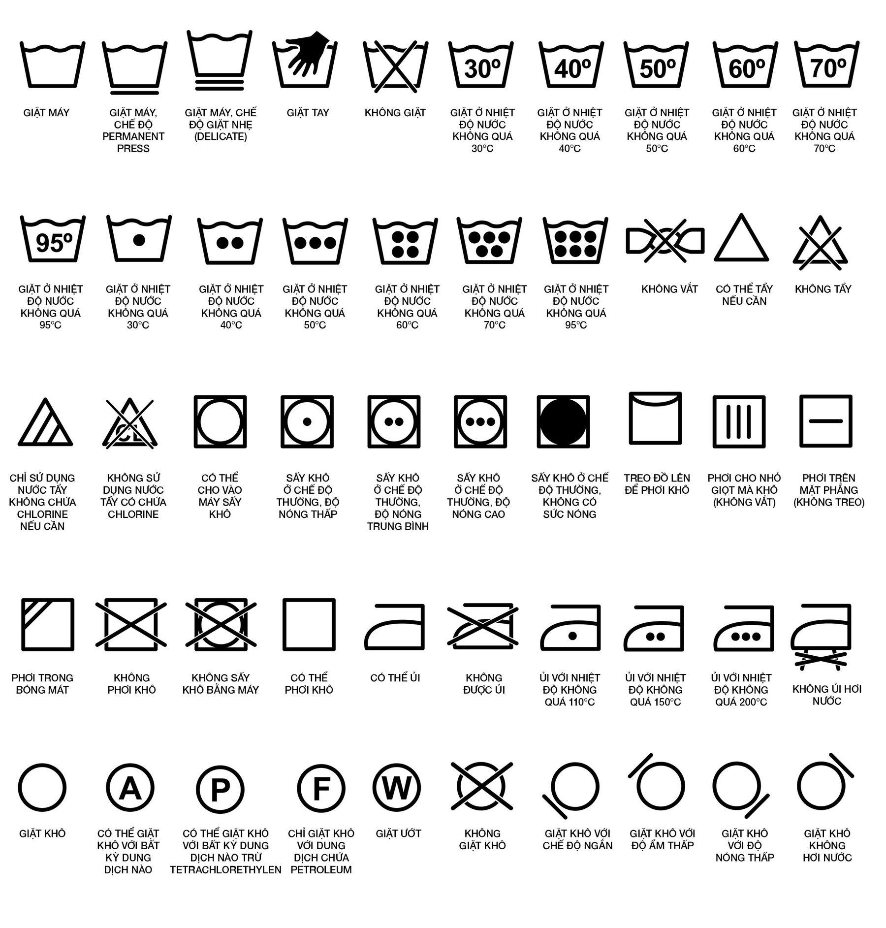 ký hiệu giặt trên quần áo
