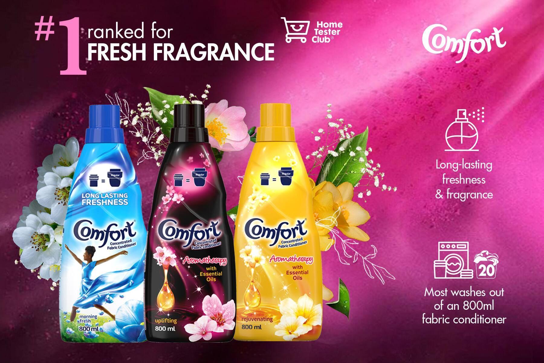 #1 Ranked for Fresh Frangrance heavenly Nectar Bottle