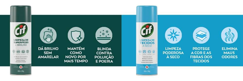 CIF Multiuso Spray