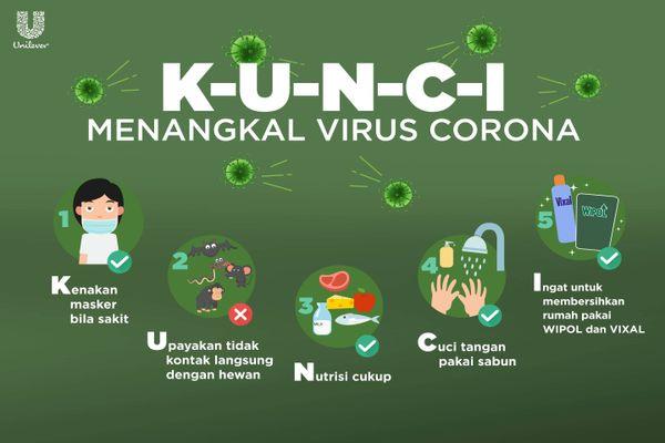 kunci menangkcal virus corona