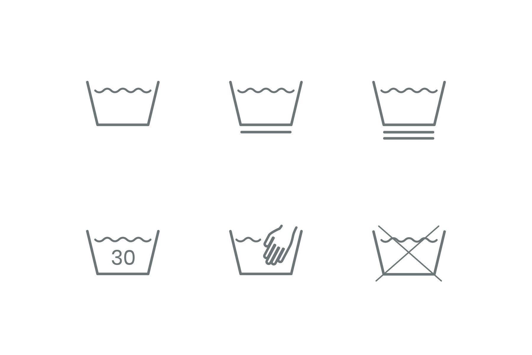 Washing machine symbols