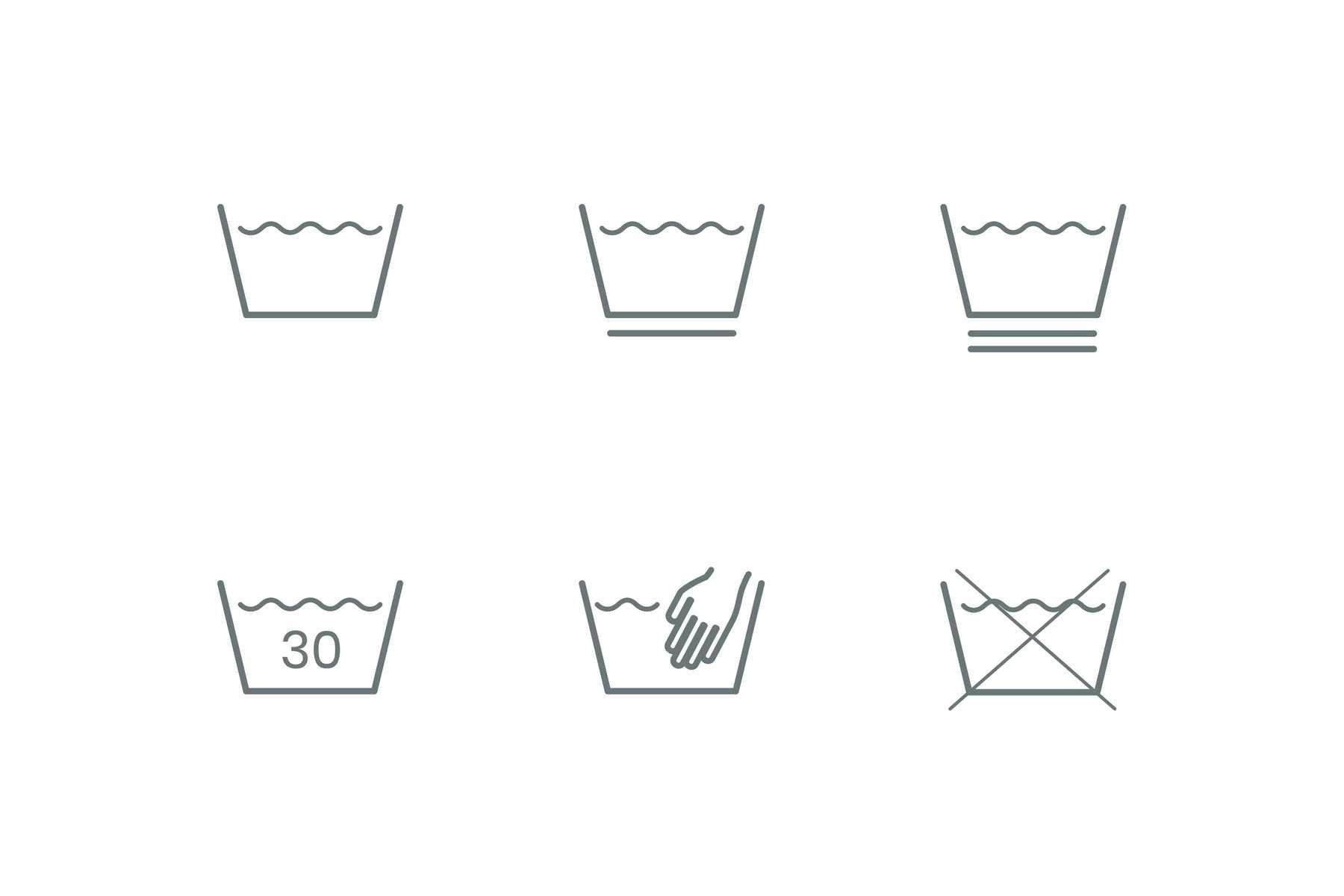 Các ký hiệu trên quần áo về việc giặt giũ