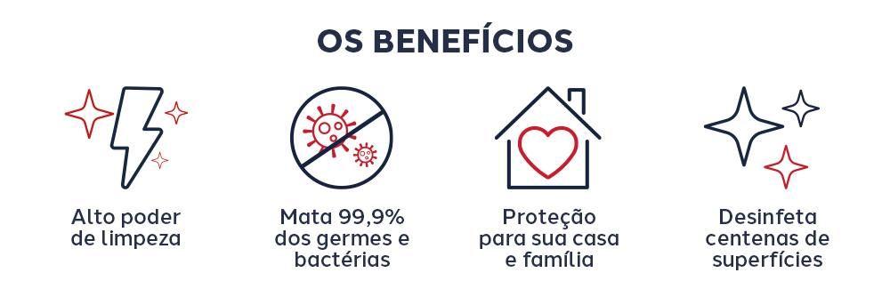 Benefícios do Lenço Umedecido OMO Desinfetante